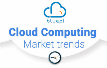 Cloud-computing-market-trends 2016