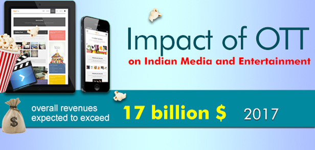 Impact of OTT feature image
