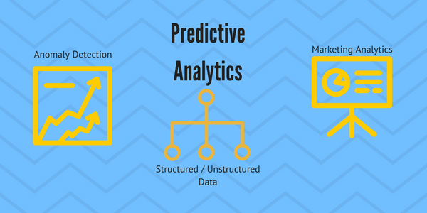 Predicting the Future, Using Real-Time Big Data Analytics