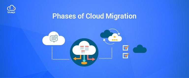 Phases of Cloud Migration